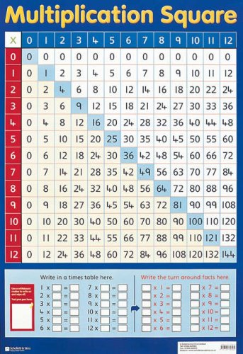 Compare Prices For Multiplication Table From 350 Online