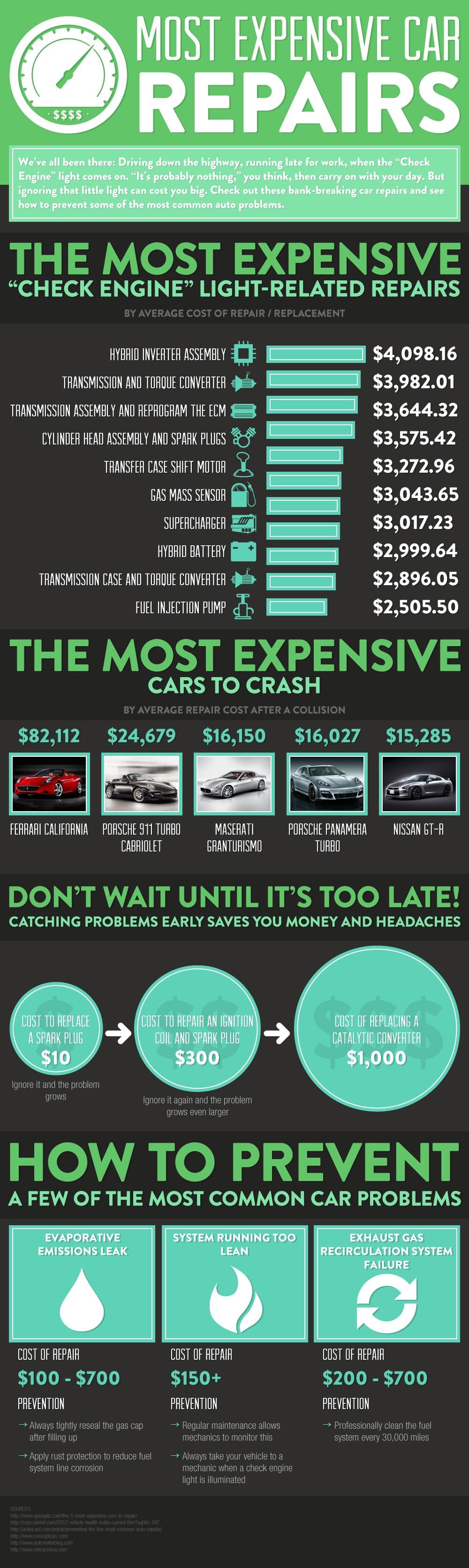 Arrigo Car Tips