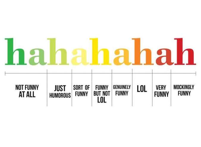 The true definition of laughing on Whatsapp hahaha
