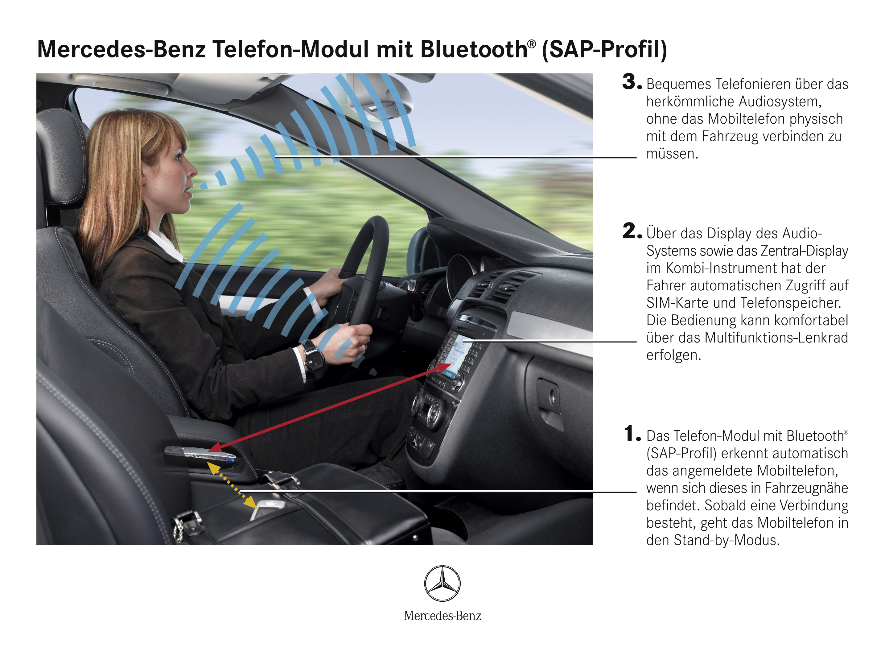 The Mercedes Benz Telephone Modul With Bluetooth News