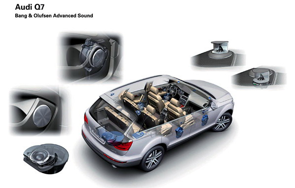 Bang Amp Olufsen Sound System For Audi Q7 Top Speed