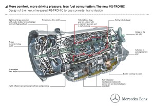 MercedesBenz To Debut New NineSpeed Automatic Transmission   Top Speed