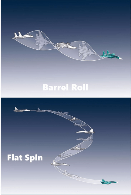 Barrel Roll and Flat Spin