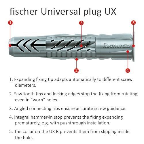 Fischer Wall Plug