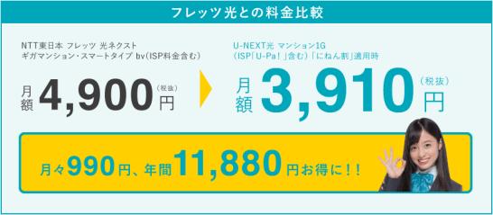 U-NEXT フレッツ光との比較(集合住宅)