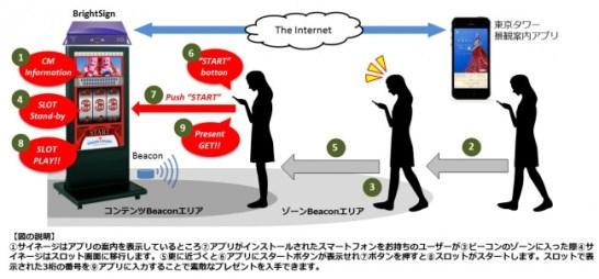 モバイル・デジタル・サイネージ