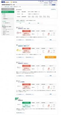 価格.com 電気料金比較 - シミュレーション結果例