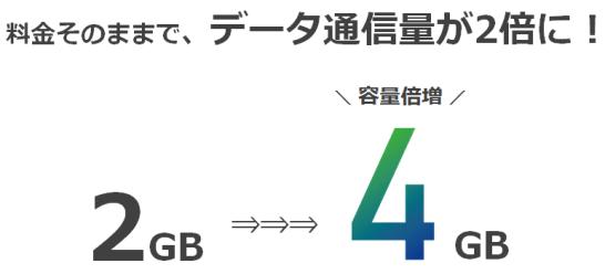 月額料金そのままデータ通信量倍増 - G-Phone
