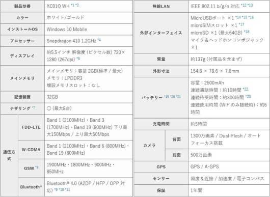 XC01Q WH スペック(仕様) - FRONTIER