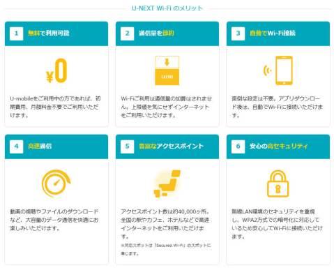 Wi-Fi 利用の利点 - U-NEXT Wi-Fi