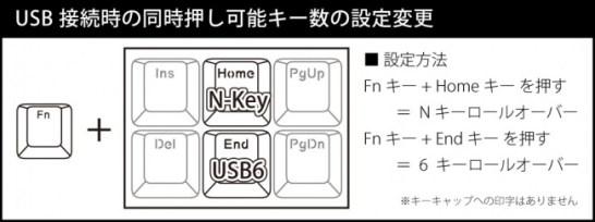 USB接続でもNキーロールオーバーに対応