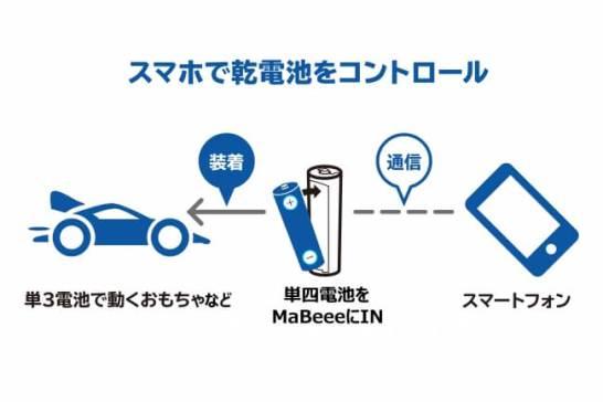 MaBeee(マビー) - アプリケーションの機能強化