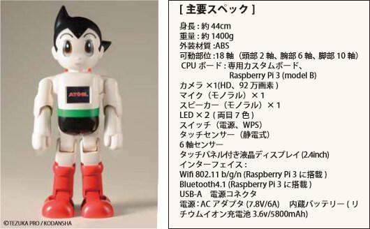 コミュニケーション・ロボット 週刊 鉄腕アトムを作ろう! - 主要スペック