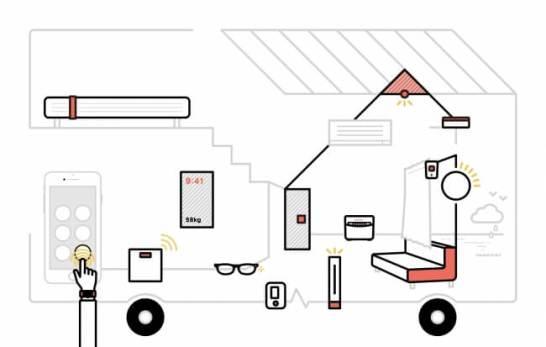 未来の家プロジェクト ‐ 横浜市