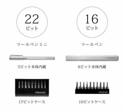 ツールペン(Tool pen)がMakuakeにてクラウドファンディング開始