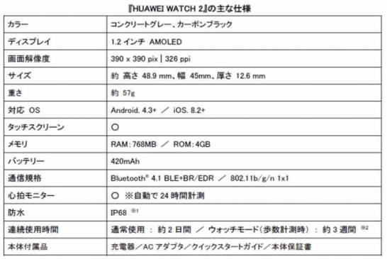 HUAWEI WATCH 2 ‐ 主な仕様