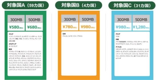 日本初上陸GWiFi(ジーワイファイ)「G3000」を発売