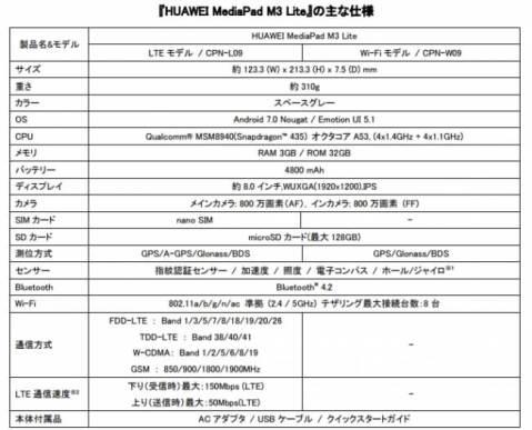 HUAWEI MediaPad M3 Lite (主な仕様)