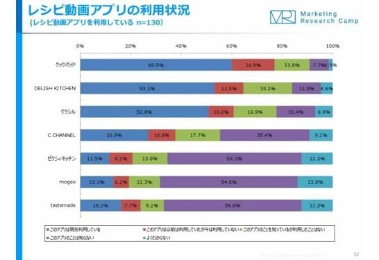動画&動画広告 月次定点調査(2017年7月度)- ジャストシステム