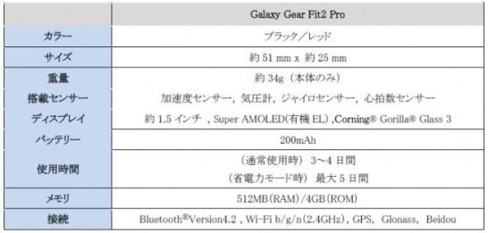 Galaxy Gear Fit2 Pro (主な仕様)