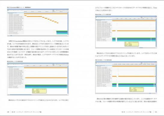 ハードウェア・プログラミングについて基礎からチューニングによる性能向上までを説明