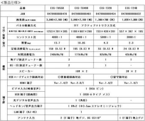 ELSONIC - ノジマ PB 55インチ/49インチ 4K テレビ