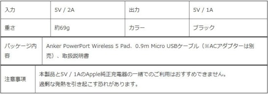 Anker PowerPort Wireless 5 Pad - 製品の仕様