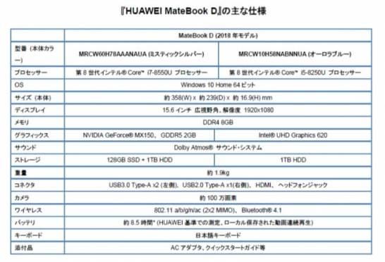 HUAWEI MateBook D(2018年モデル)主な仕様