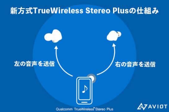 新方式 TrueWireless™ Stereo の仕組み