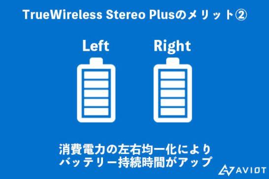 TrueWireless™ Stereo Plus のメリット(2)