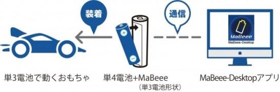 Scratch対応MaBeee-Desktop(Ex)アプリライセンスセット