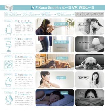 様々なシーンで活用できるWi-Fiスマートプラグ「HS105」
