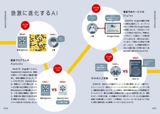 未来IT図解 これからのAIビジネス