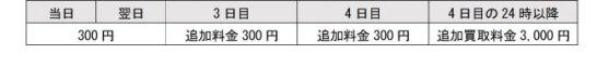 利用料金(1台あたり/税別)