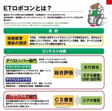 「ETロボコン」とは(ETソフトウェアデザインロボットコンテスト 愛称:ETロボコン)