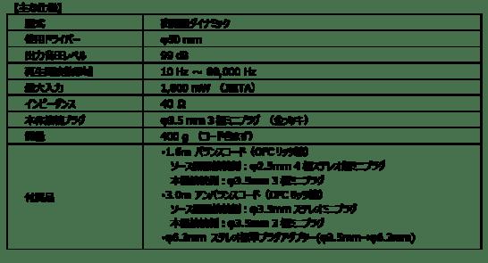 SN-1(BR) - 主な仕様