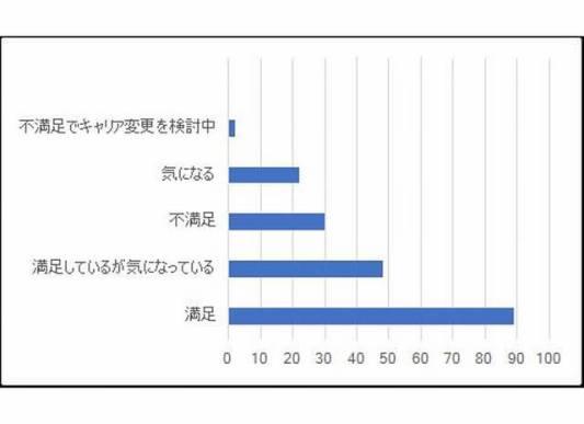 日本の携帯電話料金を他国と比較すると