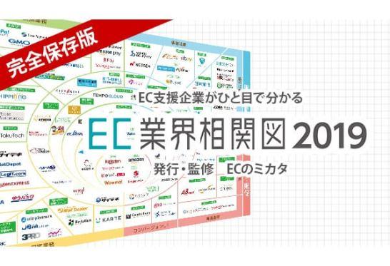 EC業界相関図2019年版