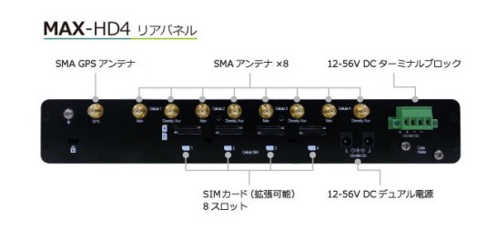 MAX-HD4 リアパネル