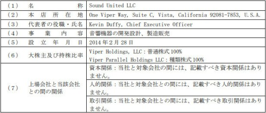 Sound United 社の概要