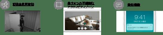 Kasaカメラ Pro KC120