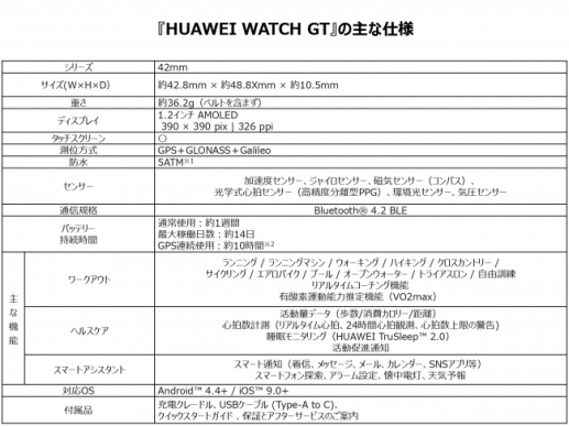 『HUAWEI WATCH GT』42mmシリーズ