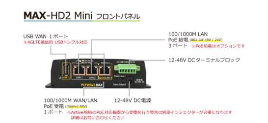 MAX-HD2 Mini フロントパネル