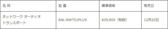 ネットワークオーディトランスポート「RAL-NWT01PLUS」