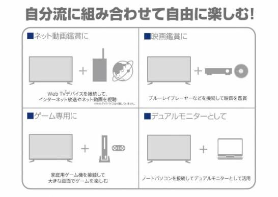 32インチHD対応『チューナーレス液晶テレビ』- ドン・キホーテ