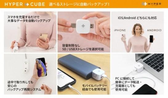Hyper plus Cube(ハイパープラスキューブ)
