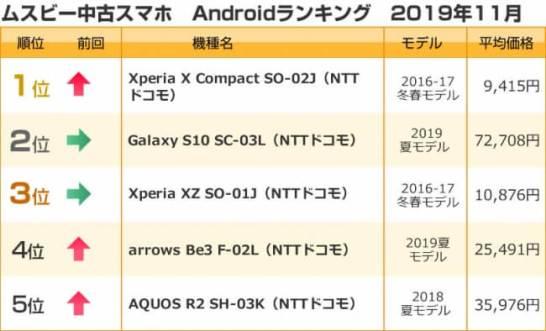 Android ランキング - ムスビー