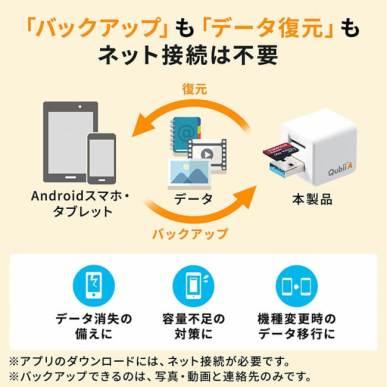 Android端末のデータをバックアップと復元ができるバックアップカードリーダー「400-ADRAS2W」