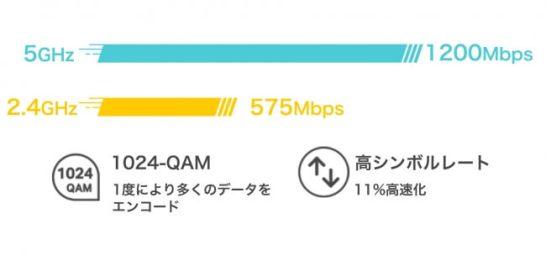 新世代Wi-Fi 6テクノロジー対応の1800Mbps高速Wi-Fi
