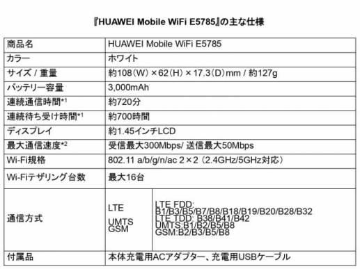 HUAWEI Mobile WiFi E5785 - 主な仕様